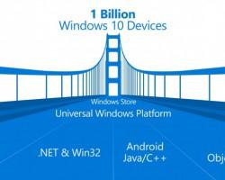 Компания Microsoft показала, насколько легко портировать приложения сiOS наWindows10