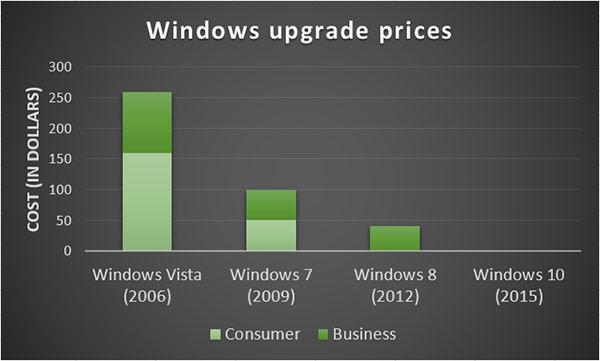 PCWeek-price-2