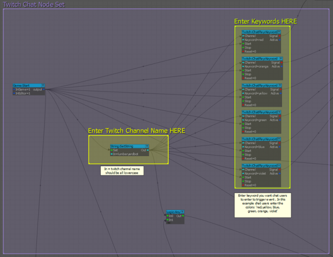 twitch_flow_graph_detail_1
