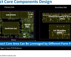 В дешёвых ноутбуках и планшетах на Windows 10 будут использоваться новейшие процессоры Intel Apollo Lake
