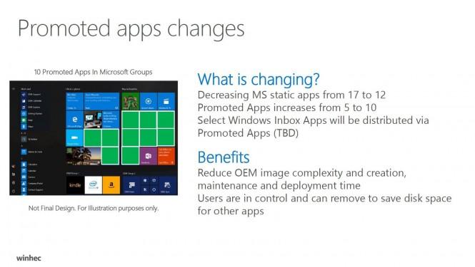 В летнем обновлении Windows 10 в меню «Пуск» появится в два раза больше рекламных плиток