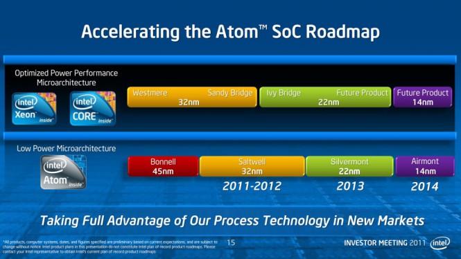 AtomRoadmap-1024x576