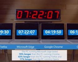 Microsoft — владельцам ноутбуков явно стоит выбирать не Google Chrome, а Edge