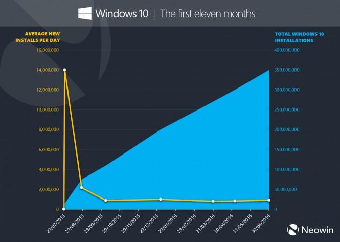 windows-10-first-11