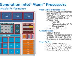 Apollo Lake— новые процессоры Intel для недорогих устройств