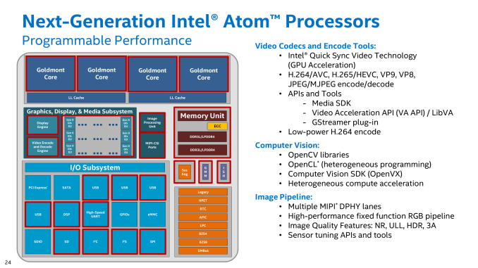 Intel-Apollo-Lake-Processor-1