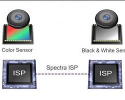 Новая технология Qualcomm для фотосъёмки— Clear Sight