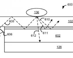 Surface Phone может получить сканер отпечатков пальцев, встроенный в экран