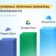 OneDrive— самое безопасное облако