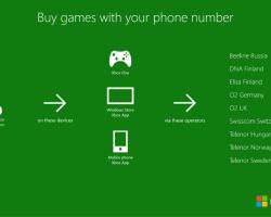 На Xbox One игры теперь можно оплатить со счета мобильного телефона
