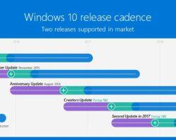 Microsoft подтвердила выпуск еще одного крупного обновления для Windows 10 в этом году