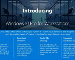 Состоялся парадный реклама Windows 00 Pro for Workstation